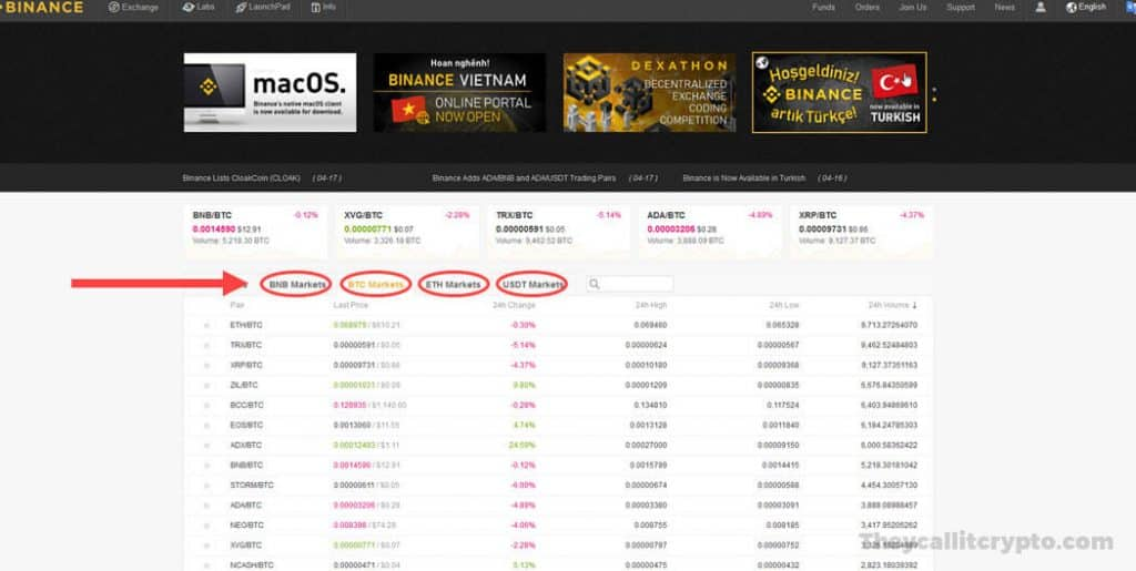 Screenshot of crypto currencies traded on Binance