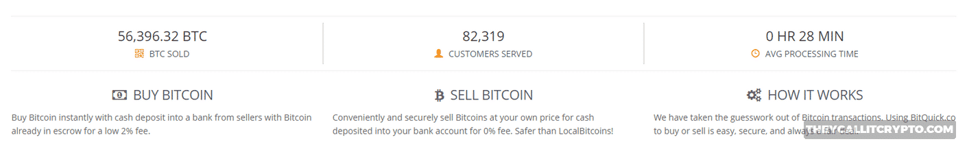 Bitcoin marketplace screenshot