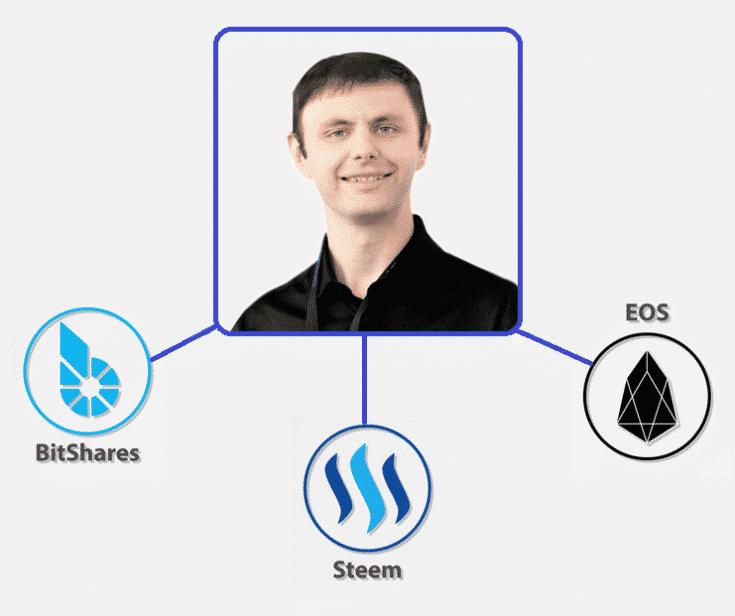 EOS founder Dan Larimer