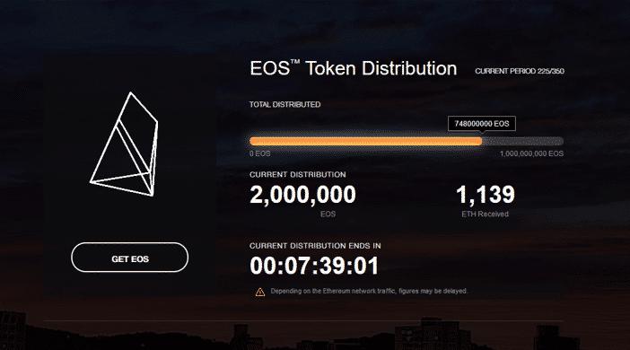 EOS ICO example