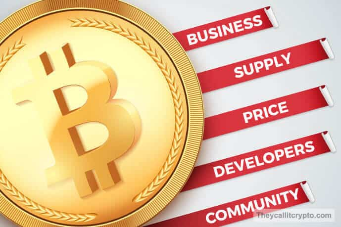 Diagram of the top 5 things to consider when buying cryptocurrency